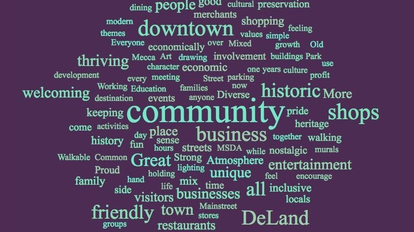 Top 5 Reasons to Visit Downtown DeLand, FL
