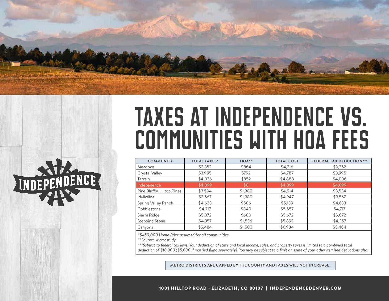 Independence Community Photo
